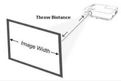 videoprojecteur-focale-normale