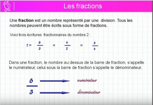mathématiques CM1 et CM2 sur Youtube
