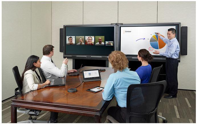 visioconférence avec écran interactif